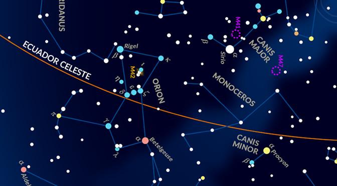 Mapa Del Cielo Nocturno Hoy.Cartas Estelares Mensuales Para El Hemisferio Sur Astronomia Online